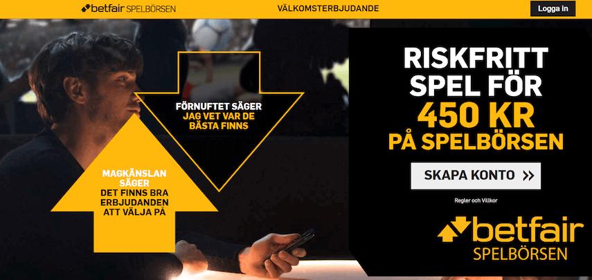 Information om Betfairs riskfria spel